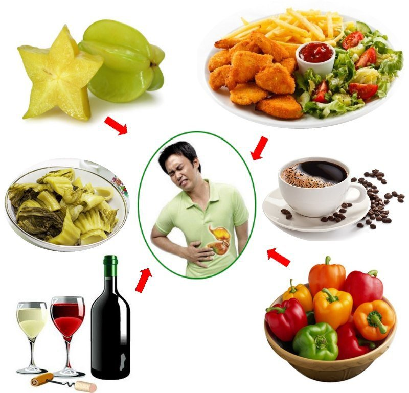 Bệnh đau dạ dày và phương pháp điều trị